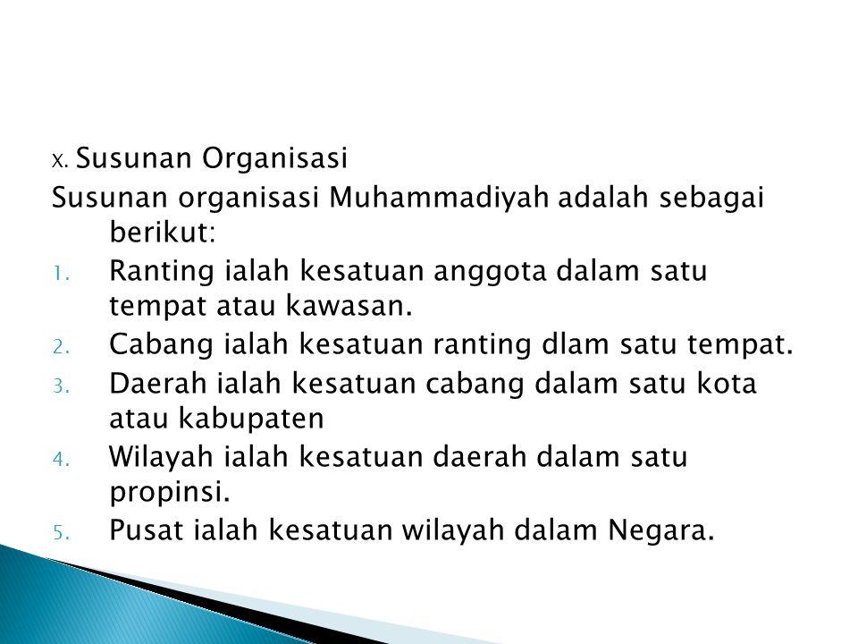 X. Susunan Organisasi Susunan organisasi Muhammadiyah adalah sebagai berikut: 1. Ranting ialah kesatuan anggota dalam satu tempat atau kawasan. 2. Cab