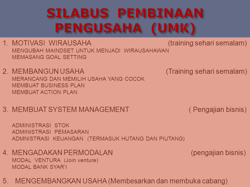 1.MOTIVASI WIRAUSAHA (training sehari semalam) MENGUBAH MAINDSET UNTUK MENJADI WIRAUSAHAWAN MEMASANG GOAL SETTING 2.MEMBANGUN USAHA (Training sehari semalam) MERANCANG DAN MEMILIH USAHA YANG COCOK MEMBUAT BUSINESS PLAN MEMBUAT ACTION PLAN 3.MEMBUAT SYSTEM MANAGEMENT ( Pengajian bisnis) ADMINISTRASI STOK ADMINISTRASI PEMASARAN ADMNISTRASI KEUANGAN (TERMASUK HUTANG DAN PIUTANG) 4.MENGADAKAN PERMODALAN (pengajian bisnis) MODAL VENTURA (Join venture) MODAL BANK SYAR'I 5.MENGEMBANGKAN USAHA (Membesarkan dan membuka cabang)