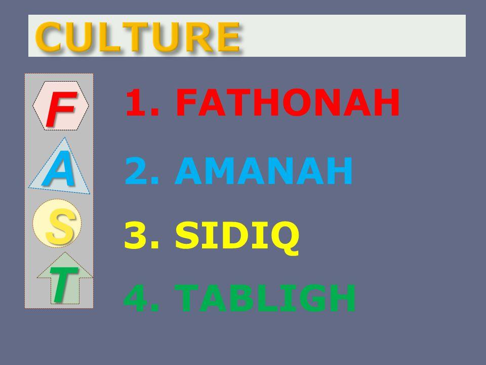 1. FATHONAH 2. AMANAH 3. SIDIQ 4. TABLIGHFAST