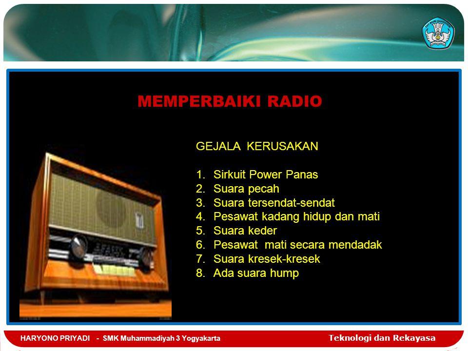 Diagram Blok Radio AM