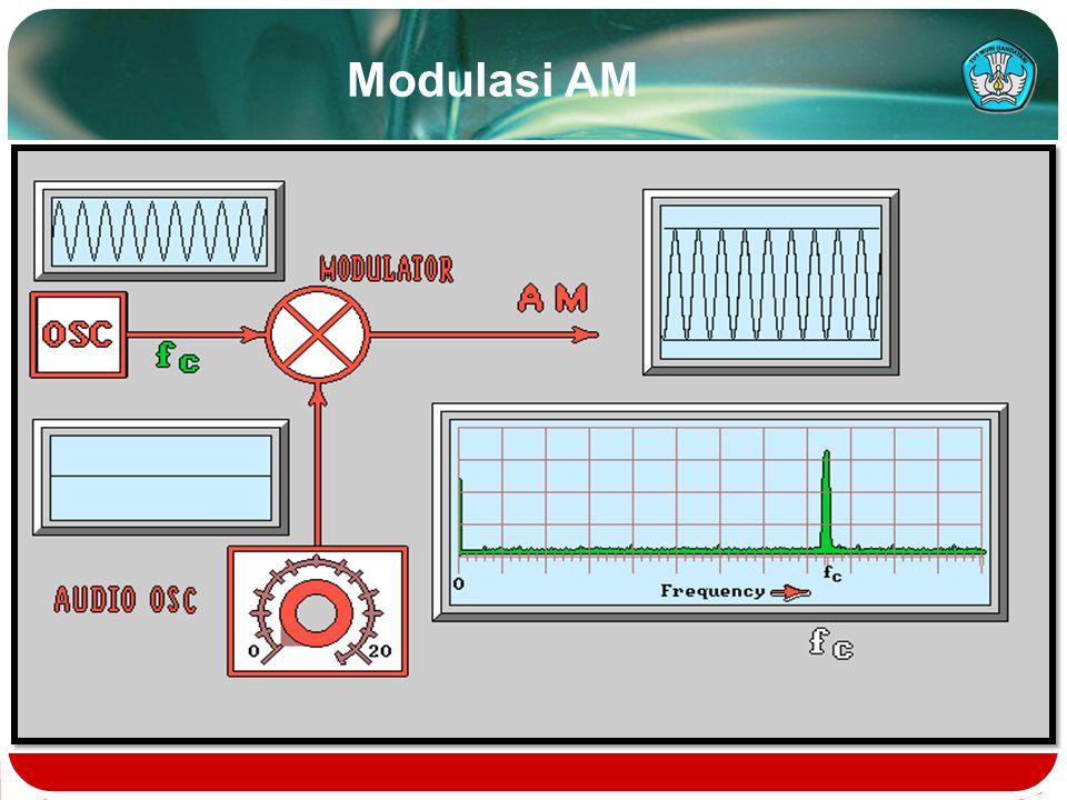 Modulasi AM