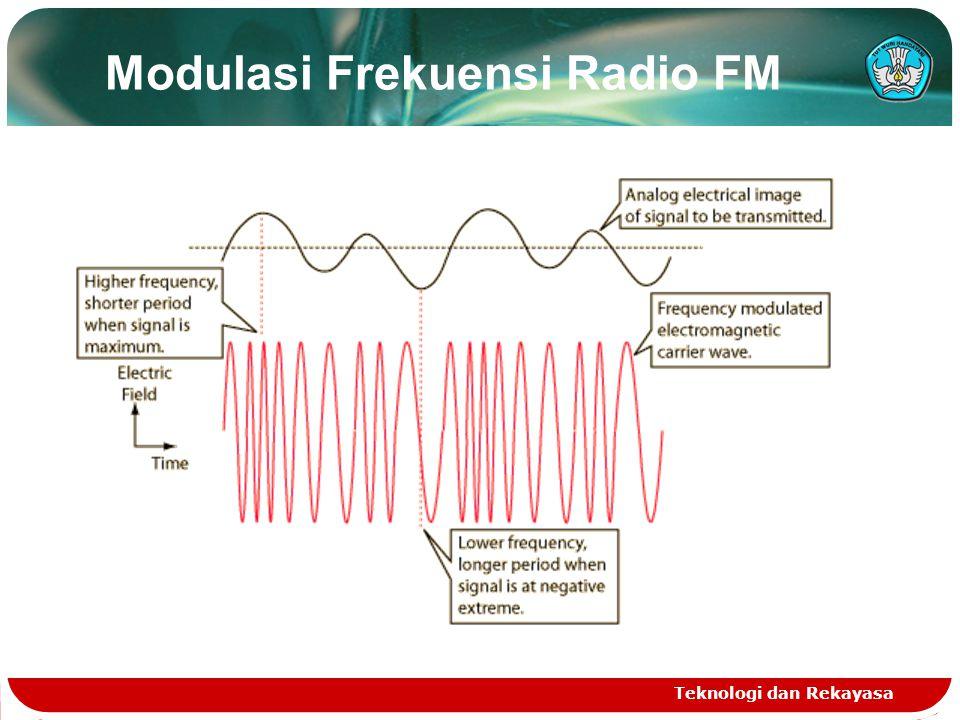 Modulasi Frekuensi Radio FM Teknologi dan Rekayasa