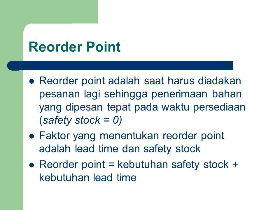 Reorder Point Reorder point adalah saat harus diadakan pesanan lagi sehingga penerimaan bahan yang dipesan tepat pada waktu persediaan (safety stock = 0) Faktor yang menentukan reorder point adalah lead time dan safety stock Reorder point = kebutuhan safety stock + kebutuhan lead time