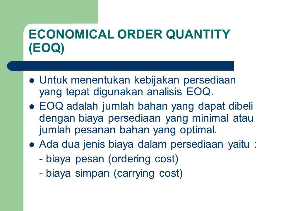 ECONOMICAL ORDER QUANTITY (EOQ) Untuk menentukan kebijakan persediaan yang tepat digunakan analisis EOQ.
