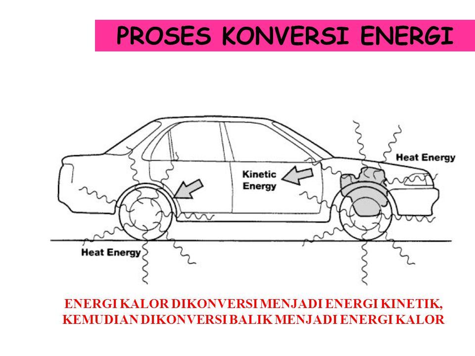 PROSES KONVERSI ENERGI ENERGI KALOR DIKONVERSI MENJADI ENERGI KINETIK, KEMUDIAN DIKONVERSI BALIK MENJADI ENERGI KALOR