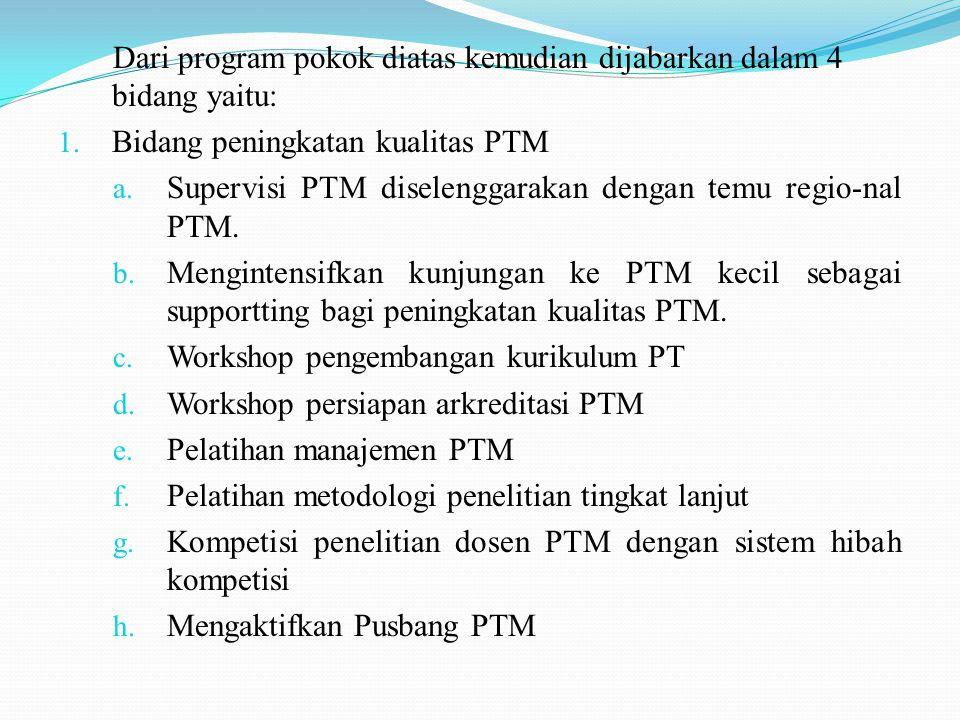 Dari program pokok diatas kemudian dijabarkan dalam 4 bidang yaitu: 1.