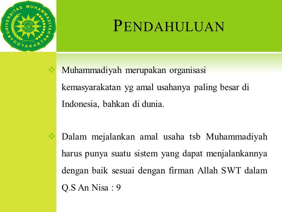 P ENDAHULUAN  Muhammadiyah merupakan organisasi kemasyarakatan yg amal usahanya paling besar di Indonesia, bahkan di dunia.  Dalam mejalankan amal u