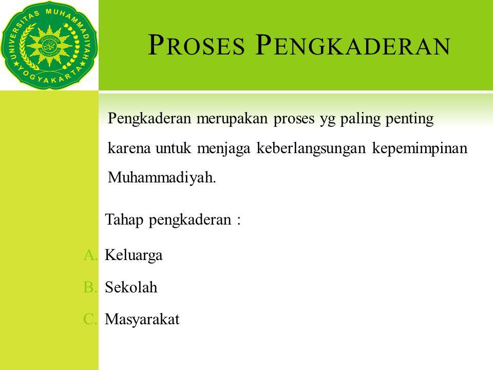 P ROSES P ENGKADERAN Pengkaderan merupakan proses yg paling penting karena untuk menjaga keberlangsungan kepemimpinan Muhammadiyah. Tahap pengkaderan