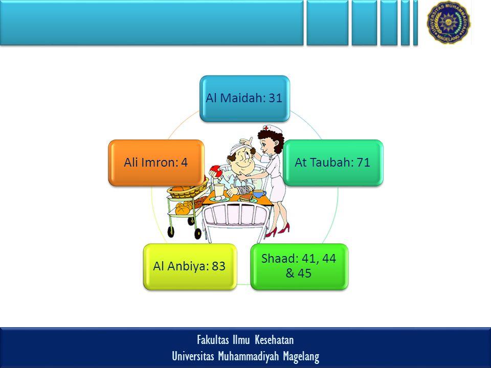 Fakultas Ilmu Kesehatan Universitas Muhammadiyah Magelang Fakultas Ilmu Kesehatan Universitas Muhammadiyah Magelang Al Maidah: 31At Taubah: 71 Shaad: 41, 44 & 45 Al Anbiya: 83Ali Imron: 4