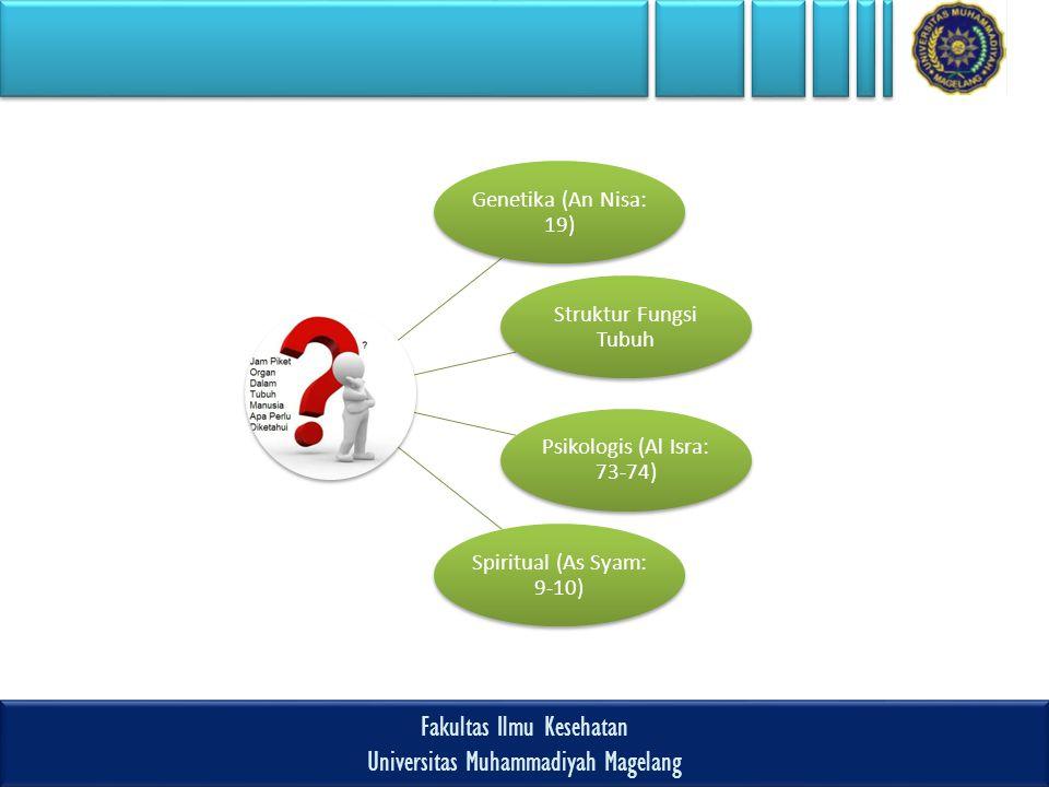 Fakultas Ilmu Kesehatan Universitas Muhammadiyah Magelang Fakultas Ilmu Kesehatan Universitas Muhammadiyah Magelang Genetika (An Nisa: 19) Struktur Fungsi Tubuh Psikologis (Al Isra: 73-74) Spiritual (As Syam: 9-10)