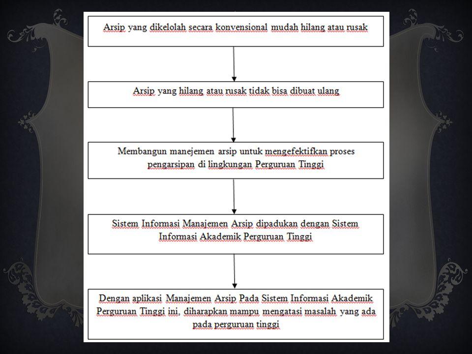 LOKASI & WAKTU PENELITIAN Penelitian ini akan dilakukan di Universitas Muhammadiyah Makassar dan direncakana selama 4 (empat) bulan, mulai bulan September s/d Desember 2014