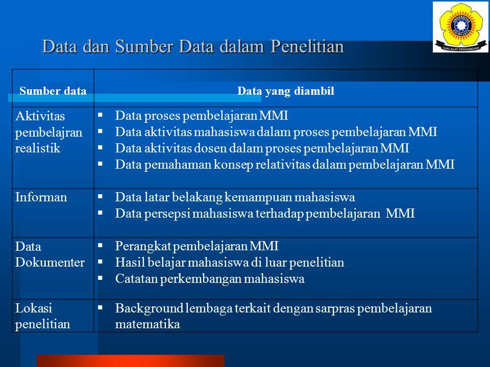 Data dan Sumber Data Uriakan berbagai sumber data yang menjadi inspirasi bagi data yang akan diambil atau diukur dalam penelitian. Sebutkan pula data