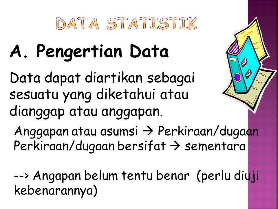 Tabel dan Grafik bisa dipergunakan untuk menyajikan Cross Section Data (data yang dikumpulkan dalam suatu periode tertentu.) Dan Data Berkala (data Historis yang dikumpulkan dari waktu ke waktu)