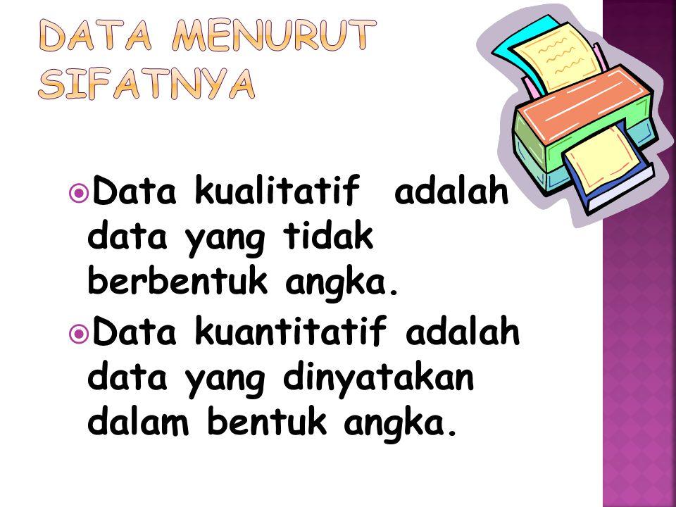  Data Internal adalah data yang bersumber dari keadaan atau kegiatan suatu kelompok atau organisasi.