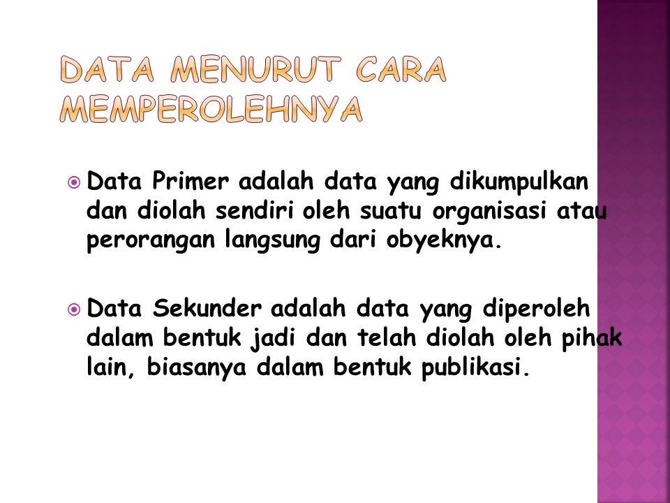 Cara pengumpulan data dimana yang diselidiki adalah elemen sample dari suatu populasi.