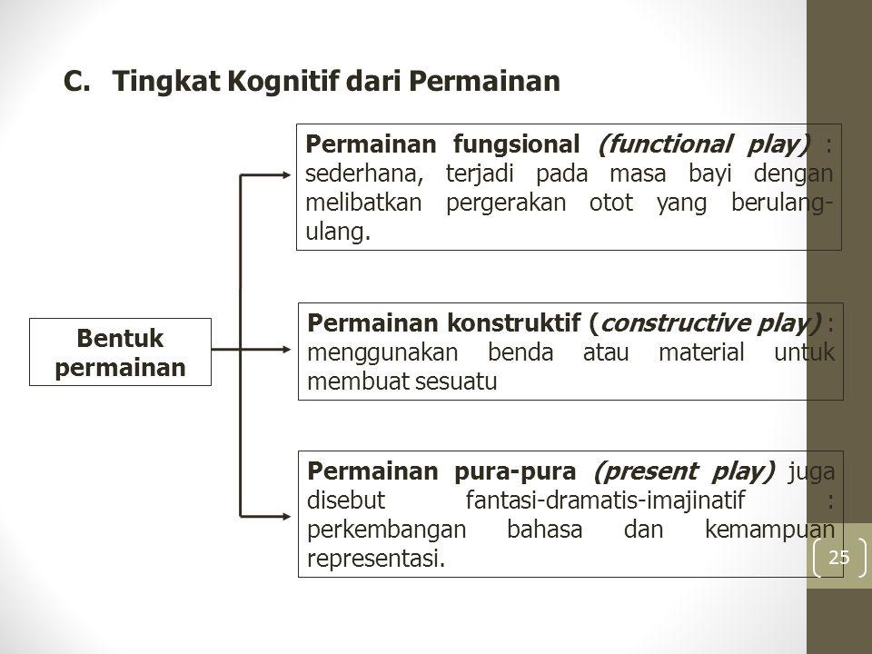 C.Tingkat Kognitif dari Permainan Bentuk permainan Permainan fungsional (functional play) : sederhana, terjadi pada masa bayi dengan melibatkan perger