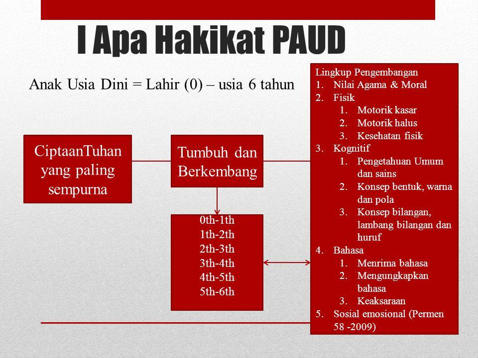 II Tinjauan Yuridis 1.Undang-undang Republik Indonesia no 23 Tahun 2002 tentang Perlindungan Anak 2.Undang-undang Republik Indonesia no 20 Tahun 2003 tentang Sistem Pendidikan Nasional; 3.Peraturan Pemerintah No 6 Tahun 2006 tentang Pengelolaan Barang Milik Negara/ Daerah sebagaimana telah diubah dengan Peraturan Pemerintah No 38 tahun 2008; 4.Peraturan Pemerintah No 48 tahun 2008 tentang Pendanaan Pendidikan; 5.Pereturan Pemerintah No 17 tahun 2010 tentang Pengelolaan dan Penyelenggaraan pendidikan sebagaimana telah diubah dengan Peraturan Pemerintah No 66 tahun 2010 6.Keputusan Presiden No 42 tahun 2002 tentang Pedoman Pelaksanaan Anggaran Pendapatan dan Belanja Negara sebagai mana telah diubah dengan keputusan Presiden No 72 tahun 2004; 7.Peraturan Menteri Pendidikan Nasional No 58 tahun 2009 tentang Standar Pendidikan Anak Usia Dini(PAUD); 8.Peraturan Menteri Pendidikan Nasional No 36 tahun 2010 tentang Organisasi dan Tata Keraja Kementerian Nasional 4