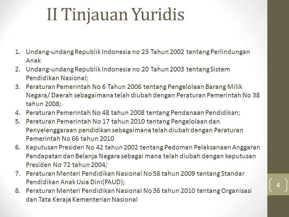 II Tinjauan Yuridis 1.Undang-undang Republik Indonesia no 23 Tahun 2002 tentang Perlindungan Anak 2.Undang-undang Republik Indonesia no 20 Tahun 2003