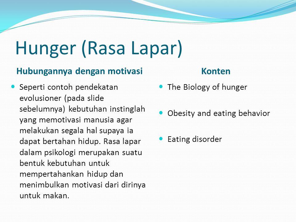 Biology of Hunger Faktor Biologis Dari Rasa Lapar Lapar dapat terjadi karena adanya stimulasi dari suatu faktor lapar, yang akan mengirimkan impuls tersebut ke pusat lapar di otak, yakni hipotalamus bagian lateral, tepatnya di nucleus bed pada otak tengah yang berikatan serat pallidohypothalamus.