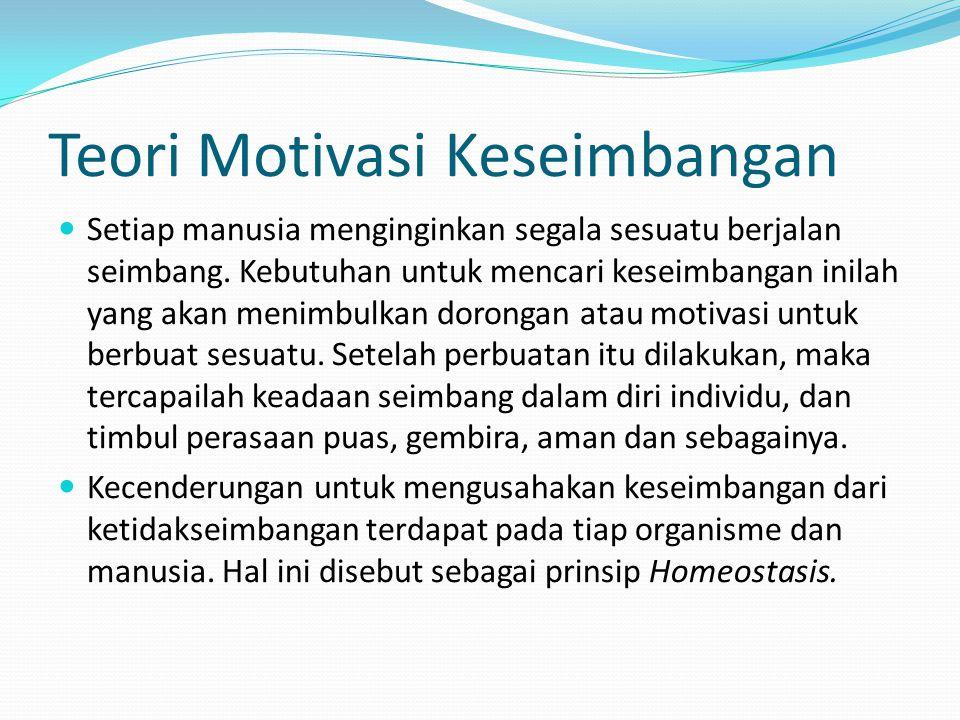 Lingkaran Motivasi Ketidak seimbangan Kebutuhan MotivasiPerilaku Keseimbangan