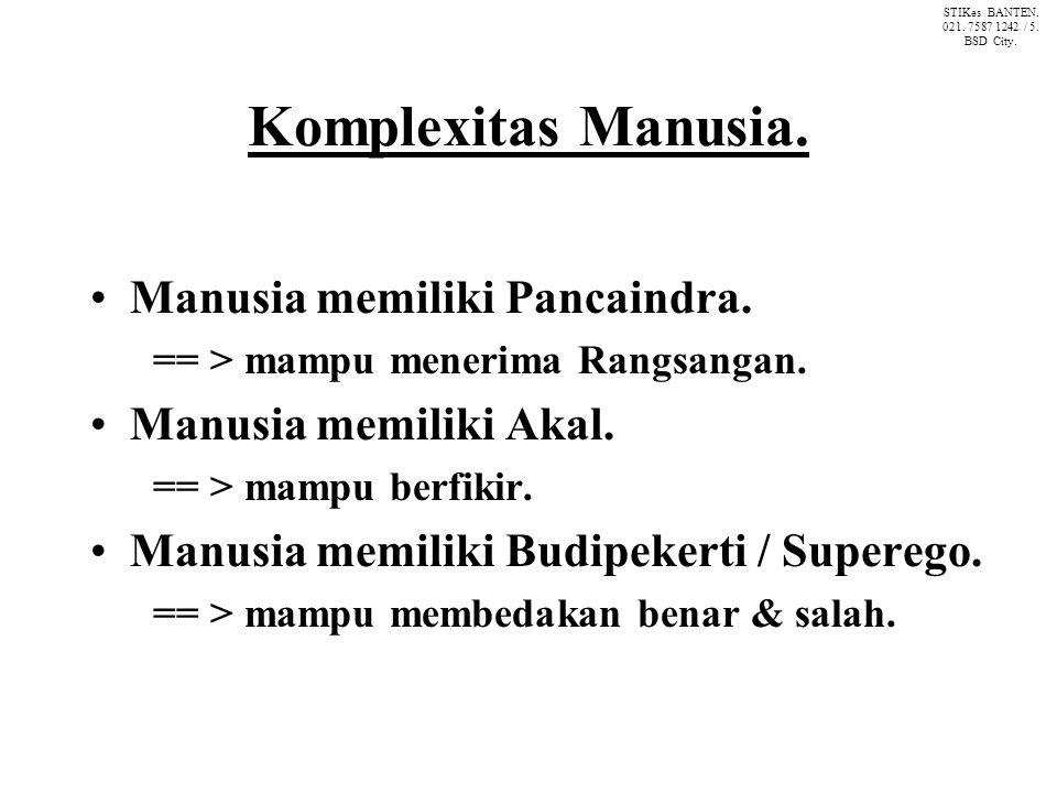 Komplexitas Manusia. Manusia memiliki Pancaindra. == > mampu menerima Rangsangan. Manusia memiliki Akal. == > mampu berfikir. Manusia memiliki Budipek