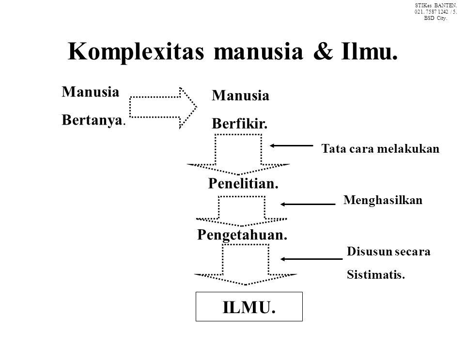 Komplexitas manusia & Ilmu. Manusia Bertanya. Manusia Berfikir. Pengetahuan. ILMU. Disusun secara Sistimatis. Penelitian. Menghasilkan Tata cara melak