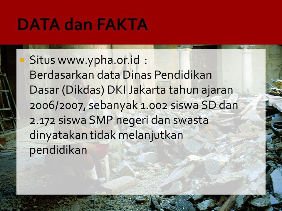 5  Situs www.ypha.or.id : Berdasarkan data Dinas Pendidikan Dasar (Dikdas) DKI Jakarta tahun ajaran 2006/2007, sebanyak 1.002 siswa SD dan 2.172 sisw