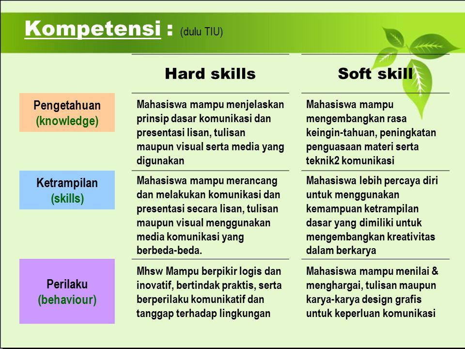 Kompetensi : (dulu TIU) Hard skillsSoft skill Pengetahuan (knowledge) Mahasiswa mampu menjelaskan prinsip dasar komunikasi dan presentasi lisan, tulis