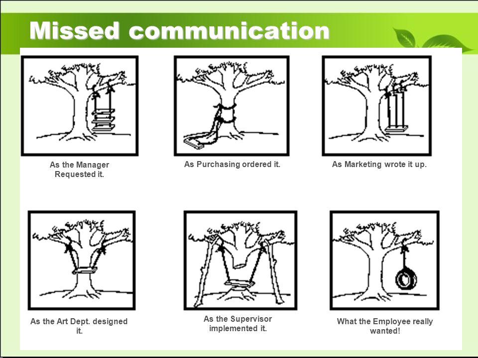 Fungsi Komunikasi 1) untuk transfer pengetahuan dari pengirim kepada penerima (receiver) (misal: dosen dengan mahasiswa) 2) Memotivasi orang lain untuk melakukan suatu tindakan atau pekerjaan tertentu.
