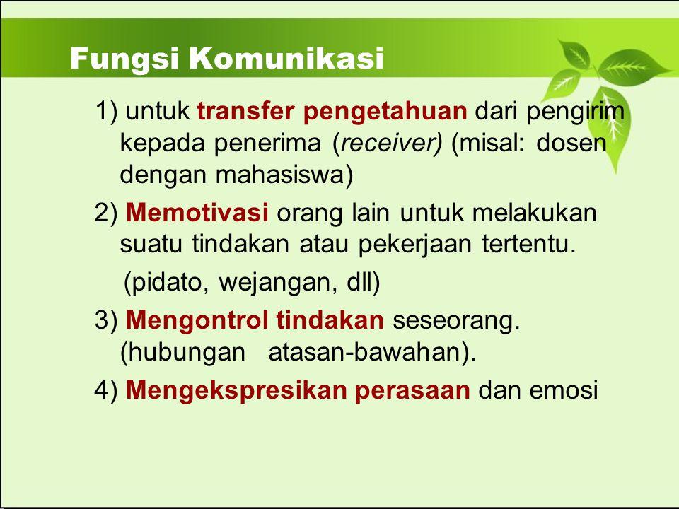 Fungsi Komunikasi 1) untuk transfer pengetahuan dari pengirim kepada penerima (receiver) (misal: dosen dengan mahasiswa) 2) Memotivasi orang lain untu