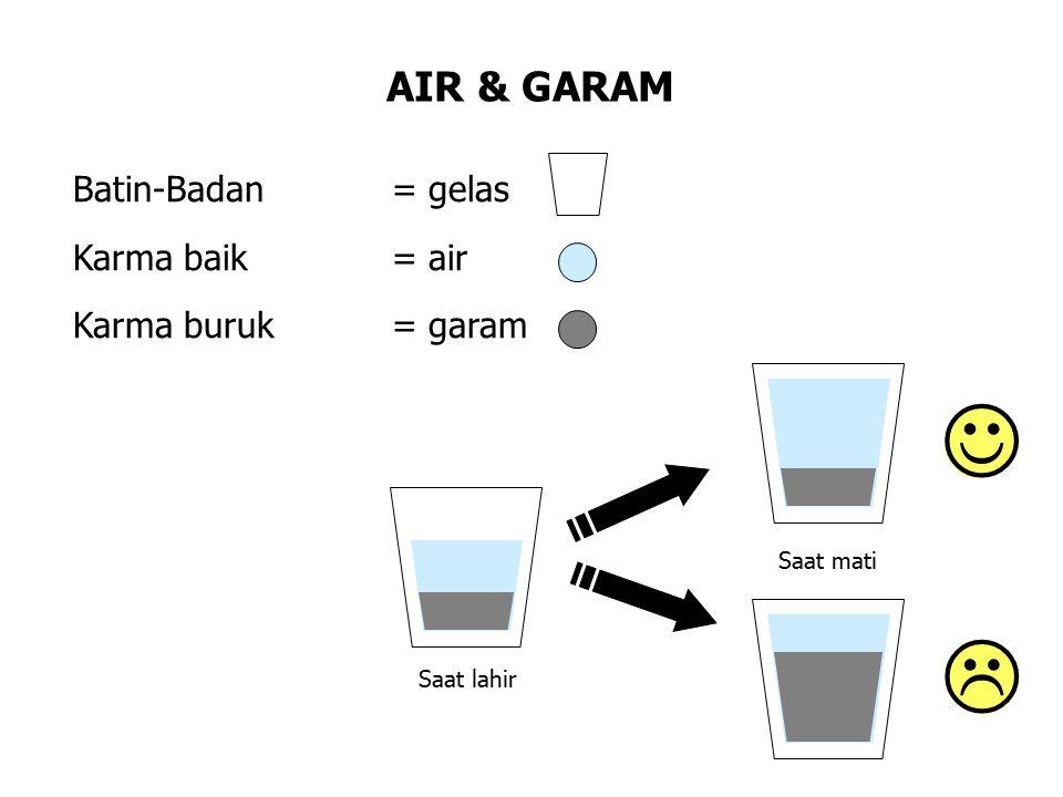 Batin-Badan= gelas Karma baik= air Karma buruk= garam AIR & GARAM  Saat lahir Saat mati
