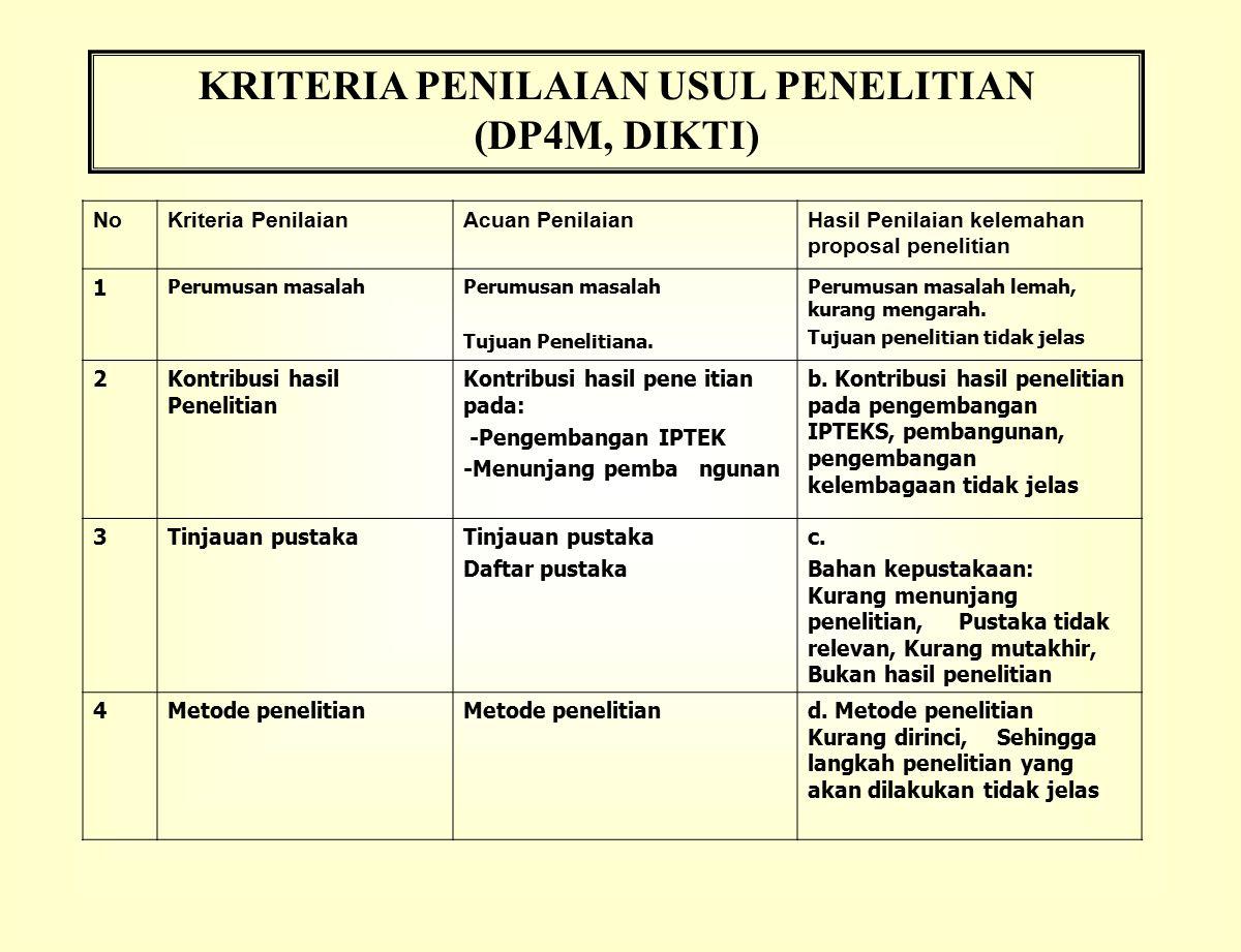KRITERIA PENILAIAN USUL PENELITIAN (DP4M, DIKTI) NoKriteria PenilaianAcuan PenilaianHasil Penilaian kelemahan proposal penelitian 1 Perumusan masalah