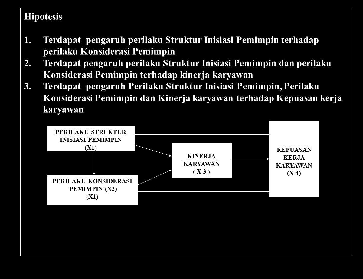 Hipotesis 1.Terdapat pengaruh perilaku Struktur Inisiasi Pemimpin terhadap perilaku Konsiderasi Pemimpin 2.Terdapat pengaruh perilaku Struktur Inisias
