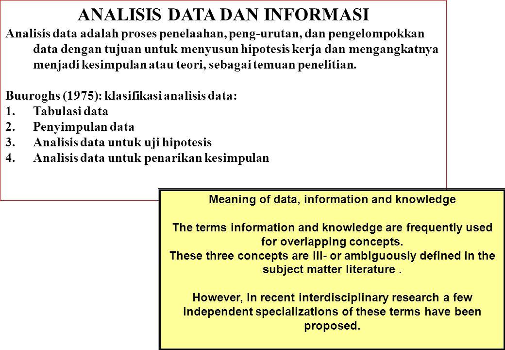 ANALISIS DATA DAN INFORMASI Analisis data adalah proses penelaahan, peng-urutan, dan pengelompokkan data dengan tujuan untuk menyusun hipotesis kerja