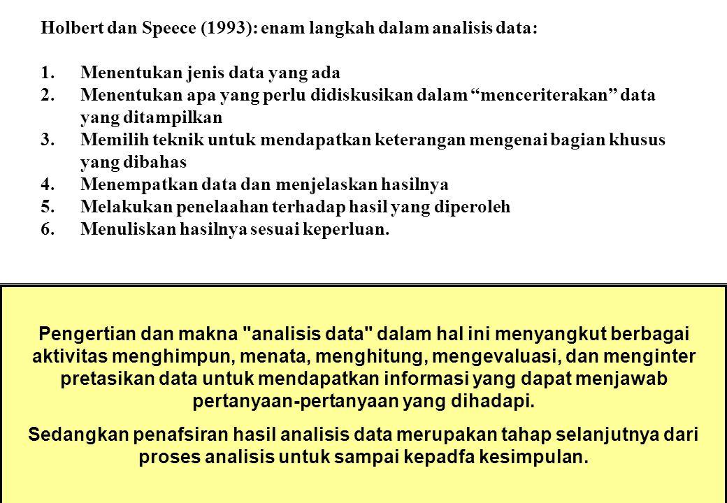 "Holbert dan Speece (1993): enam langkah dalam analisis data: 1.Menentukan jenis data yang ada 2.Menentukan apa yang perlu didiskusikan dalam ""mencerit"