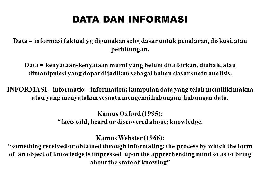 DATA DAN INFORMASI Data = informasi faktual yg digunakan sebg dasar untuk penalaran, diskusi, atau perhitungan. Data = kenyataan-kenyataan murni yang