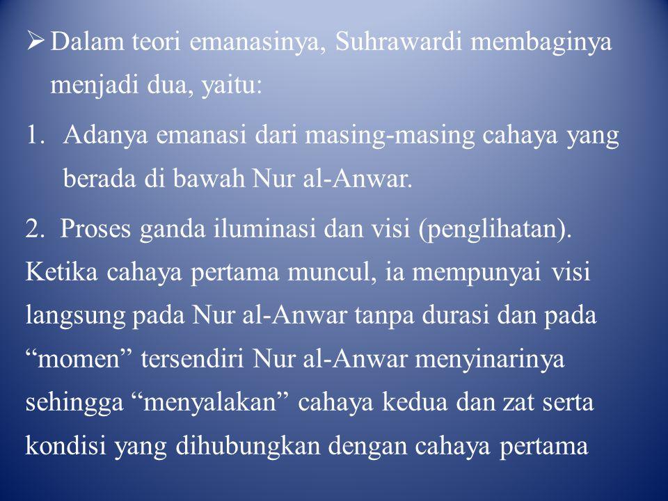  Dalam teori emanasinya, Suhrawardi membaginya menjadi dua, yaitu: 1.Adanya emanasi dari masing-masing cahaya yang berada di bawah Nur al-Anwar. 2. P