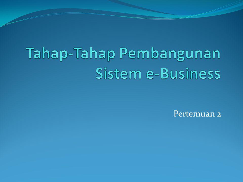 Visi dan Prospek Membangun e-Business Membangun sistem e-Business buka hanya mengkomputerisasi SI bisnis yang kemudian dihubungkan ke Internet.