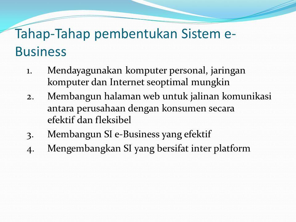 Tahap-Tahap pembentukan Sistem e- Business 1.Mendayagunakan komputer personal, jaringan komputer dan Internet seoptimal mungkin 2.Membangun halaman we