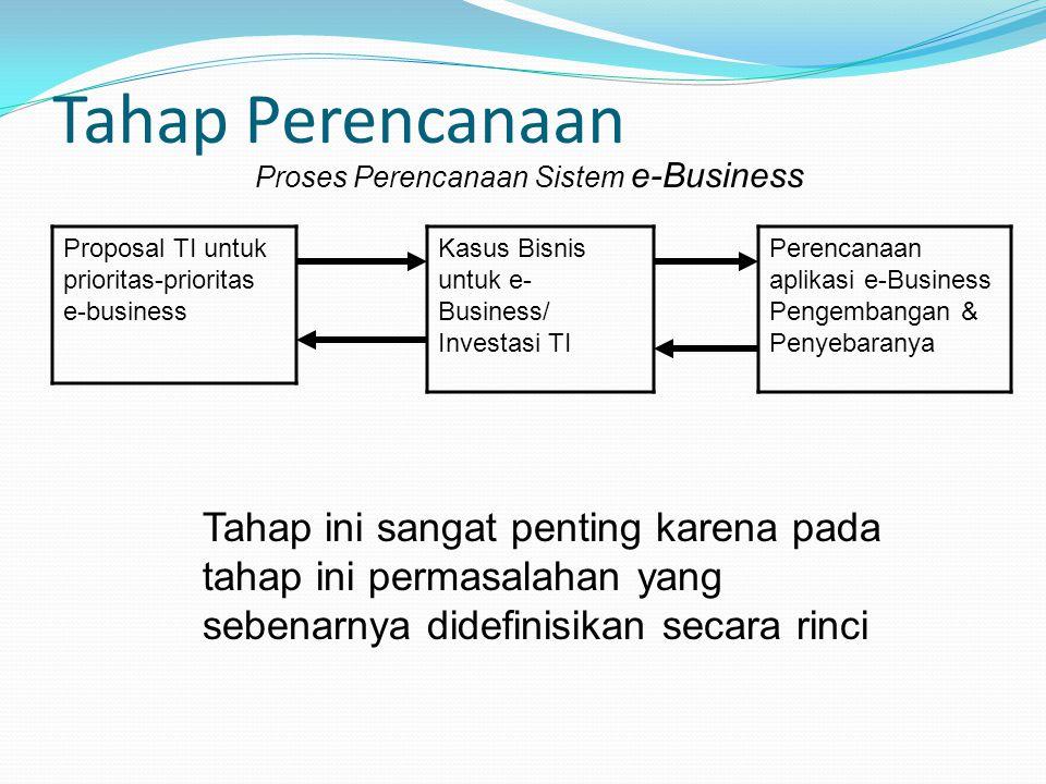 Tahap Perencanaan Proposal TI untuk prioritas-prioritas e-business Kasus Bisnis untuk e- Business/ Investasi TI Perencanaan aplikasi e-Business Pengem