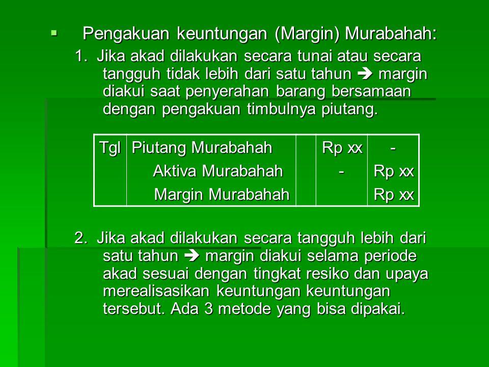  Pengakuan keuntungan (Margin) Murabahah : 1.