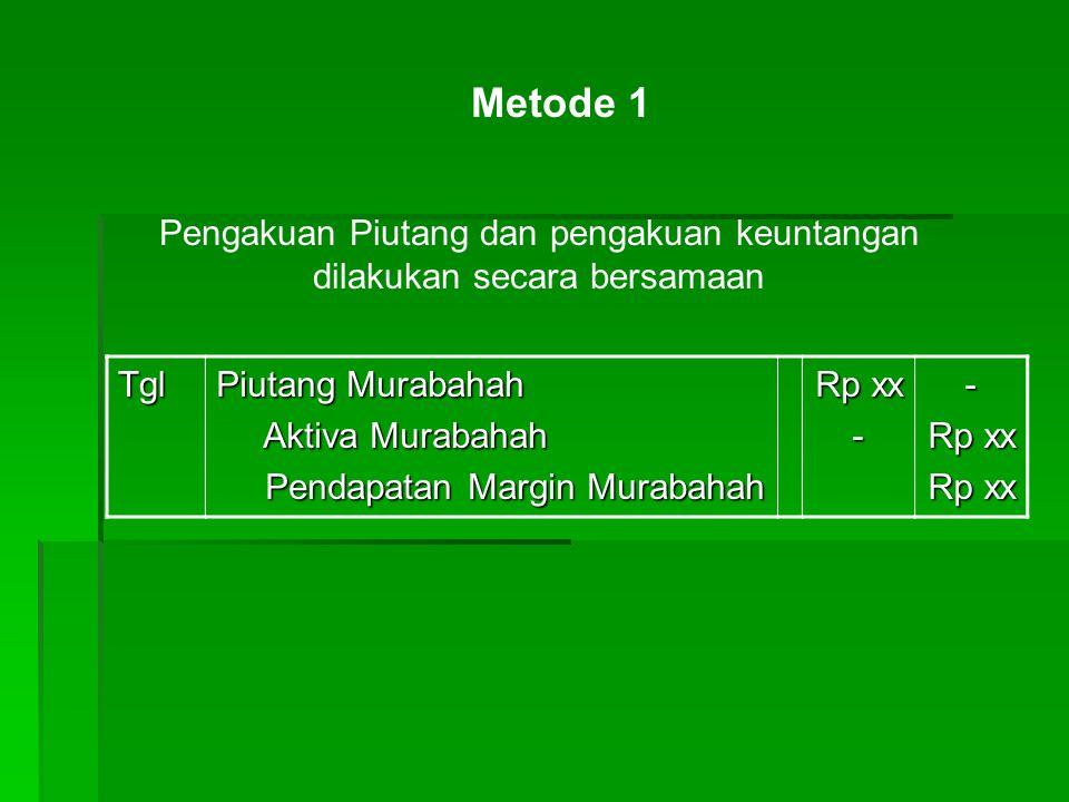 Metode 1 Pengakuan Piutang dan pengakuan keuntangan dilakukan secara bersamaan Tgl Piutang Murabahah Aktiva Murabahah Aktiva Murabahah Pendapatan Margin Murabahah Pendapatan Margin Murabahah Rp xx --