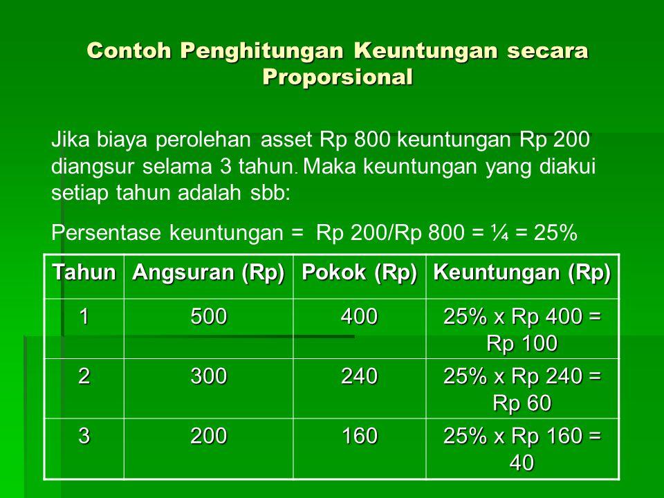 Contoh Penghitungan Keuntungan secara Proporsional Tahun Angsuran (Rp) Pokok (Rp) Keuntungan (Rp) 1500400 25% x Rp 400 = Rp 100 2300240 25% x Rp 240 = Rp 60 3200160 25% x Rp 160 = 40 Jika biaya perolehan asset Rp 800 keuntungan Rp 200 diangsur selama 3 tahun.