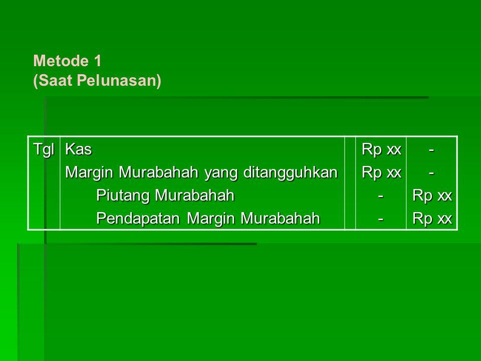 Metode 3 (Setelah Pelunasan) TglKas Piutang Murabahah Piutang Murabahah Margin Murabahah yang ditangguhkan Pendapatan Margin Murabahah Pendapatan Margin Murabahah Beban Operasi – Potongan Pelunasan Dini Kas Kas Rp xx - - -- - -