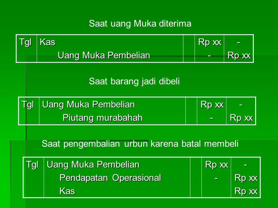BANKBANK (1) Memesan barang dan memberi uang muka (2) Memesan barang sesuai pesanan nasabah dan memberi uang muka (3) Menerima barang pesanan (4) Menyerahkan barang pesanan Pembeli Supplier Dr.