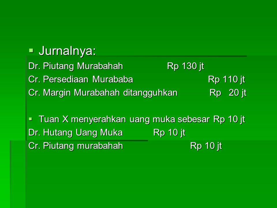  Jurnalnya: Dr.Piutang Murabahah Rp 130 jt Cr. Persediaan Murababa Rp 110 jt Cr.