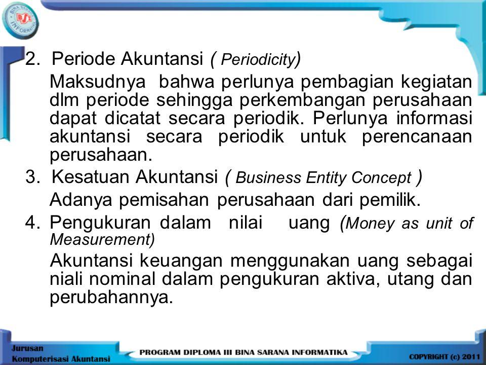Jenis-jenis Perusahaan Perusahaan Jasa (Service Firm) Perusahaan Dagang (Merchandising Firm) Perusahaan Industri (Manufacturing Firm) Konsep Dasar Aku
