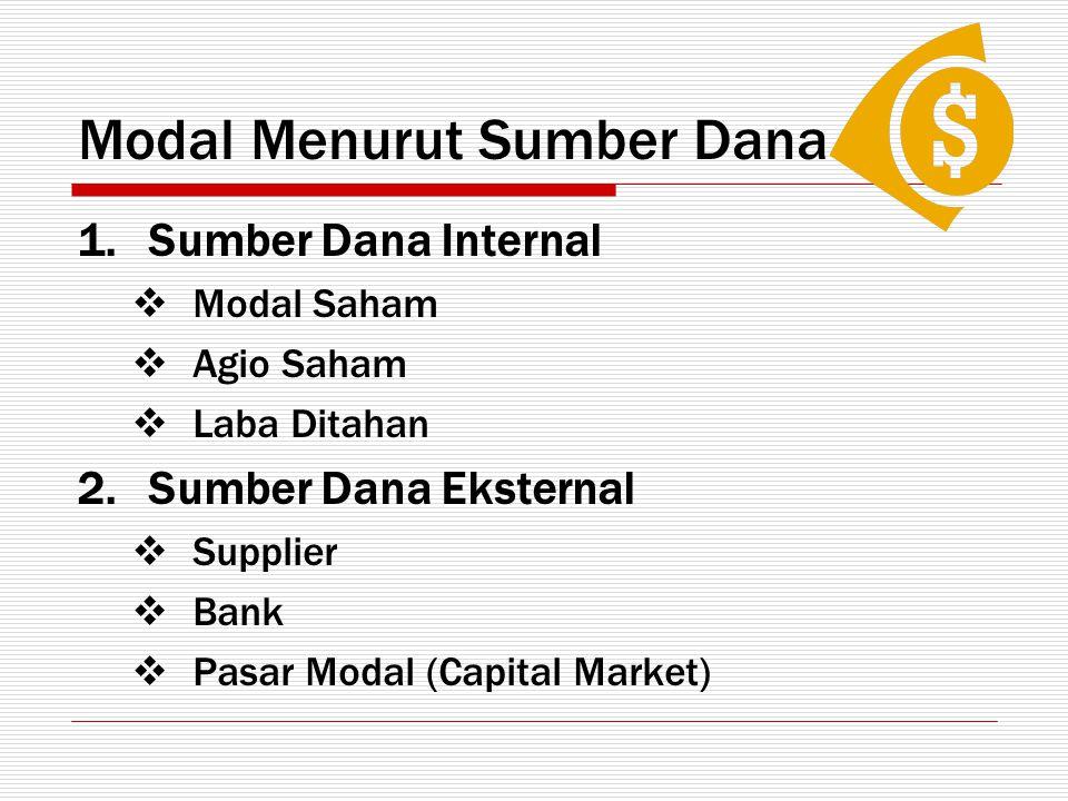 Modal Menurut Sumber Dana 1.Sumber Dana Internal  Modal Saham  Agio Saham  Laba Ditahan 2.Sumber Dana Eksternal  Supplier  Bank  Pasar Modal (Ca
