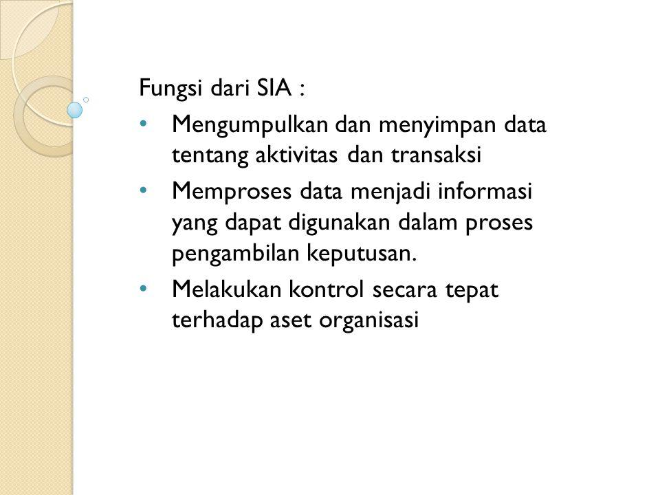 Fungsi dari SIA : Mengumpulkan dan menyimpan data tentang aktivitas dan transaksi Memproses data menjadi informasi yang dapat digunakan dalam proses p