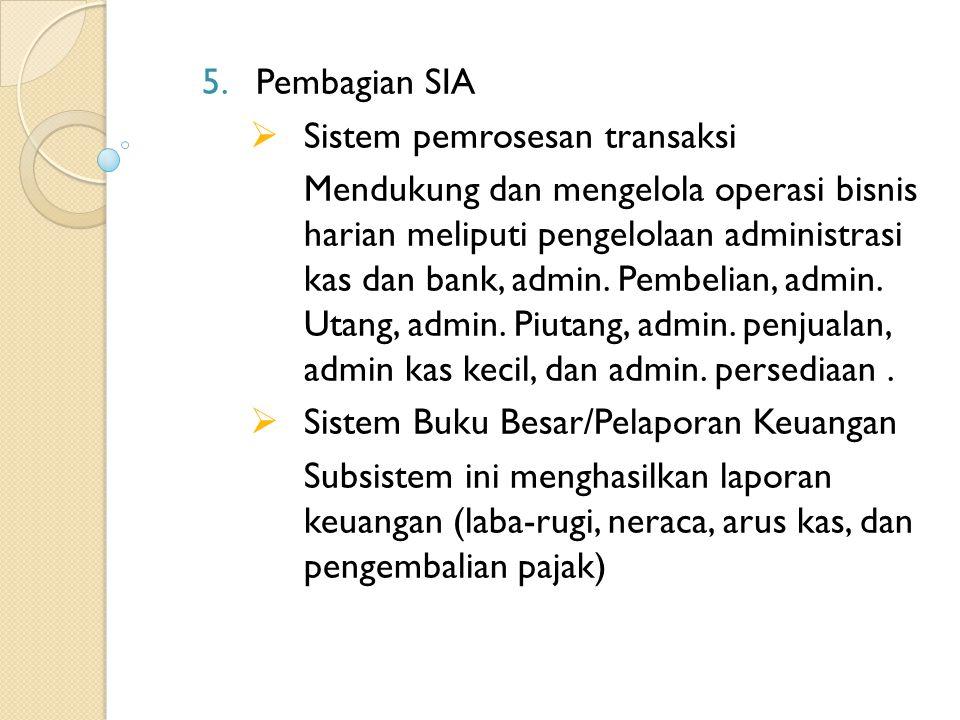 5.Pembagian SIA  Sistem pemrosesan transaksi Mendukung dan mengelola operasi bisnis harian meliputi pengelolaan administrasi kas dan bank, admin. Pem